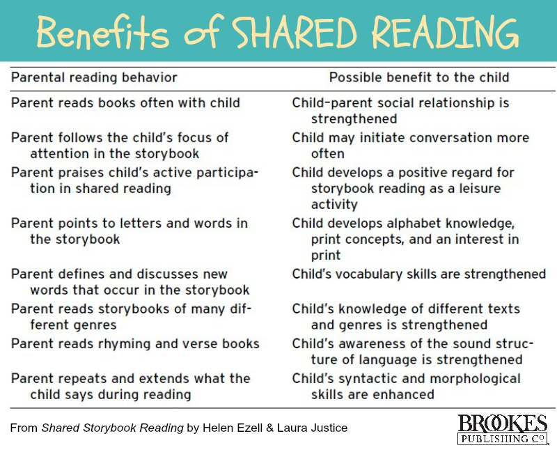 benefits of shared reading