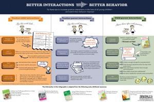 better interactions better behavior