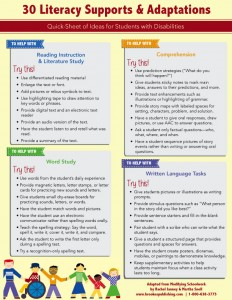 30 Literacy Supports and Adaptations