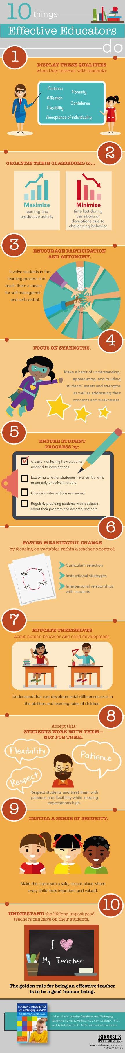 things effective educators do