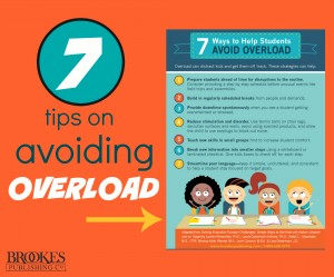 avoid overload.header