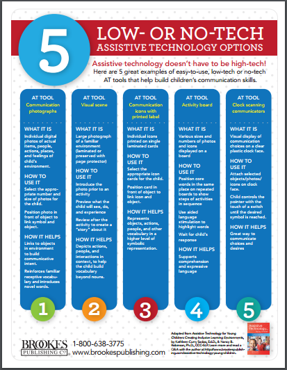 low or no tech assistive technology options infographic