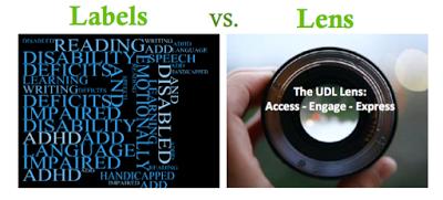 Labels v Lens