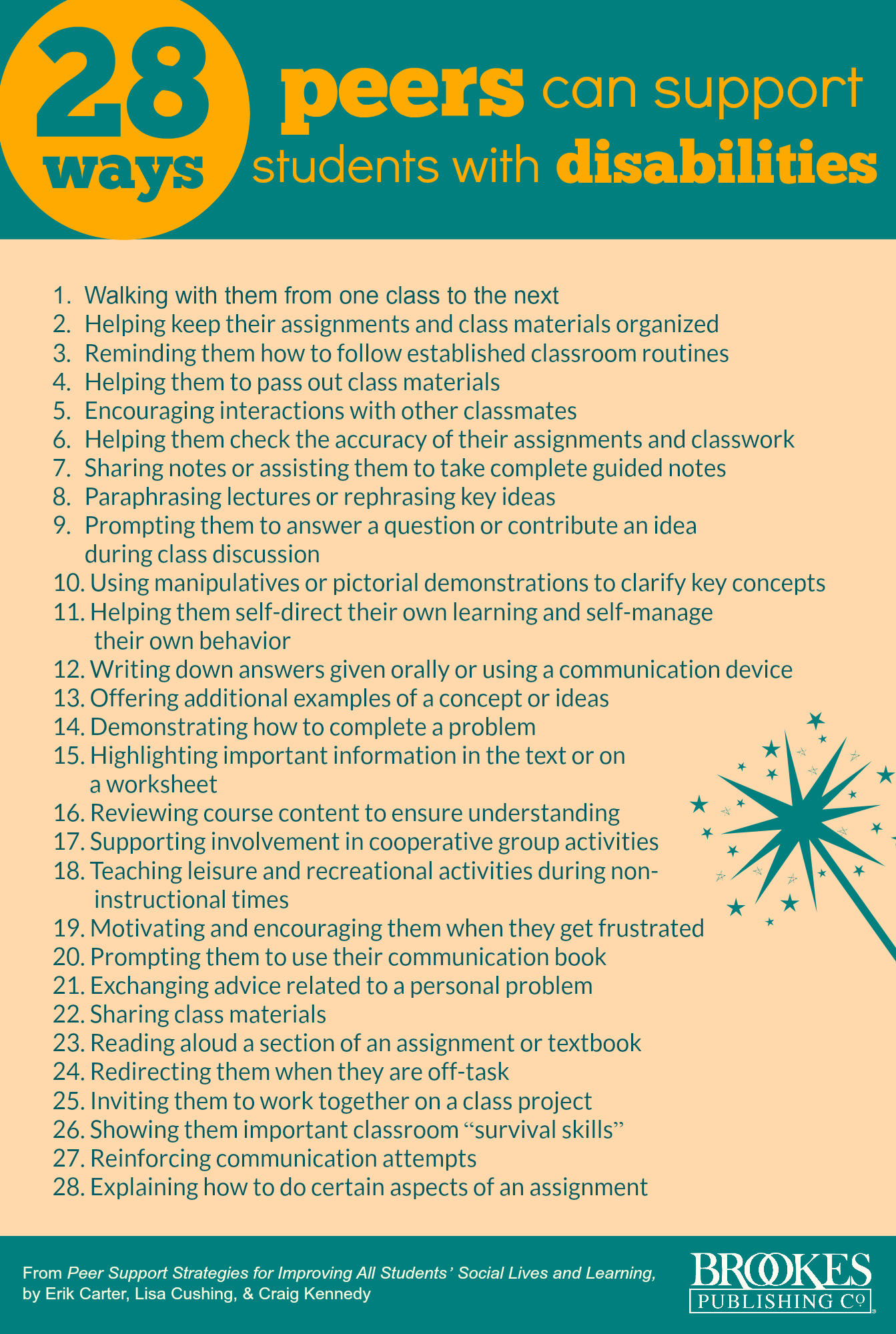 28 ways peer support