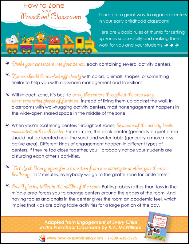 how to zone your preschool classroom tip sheet