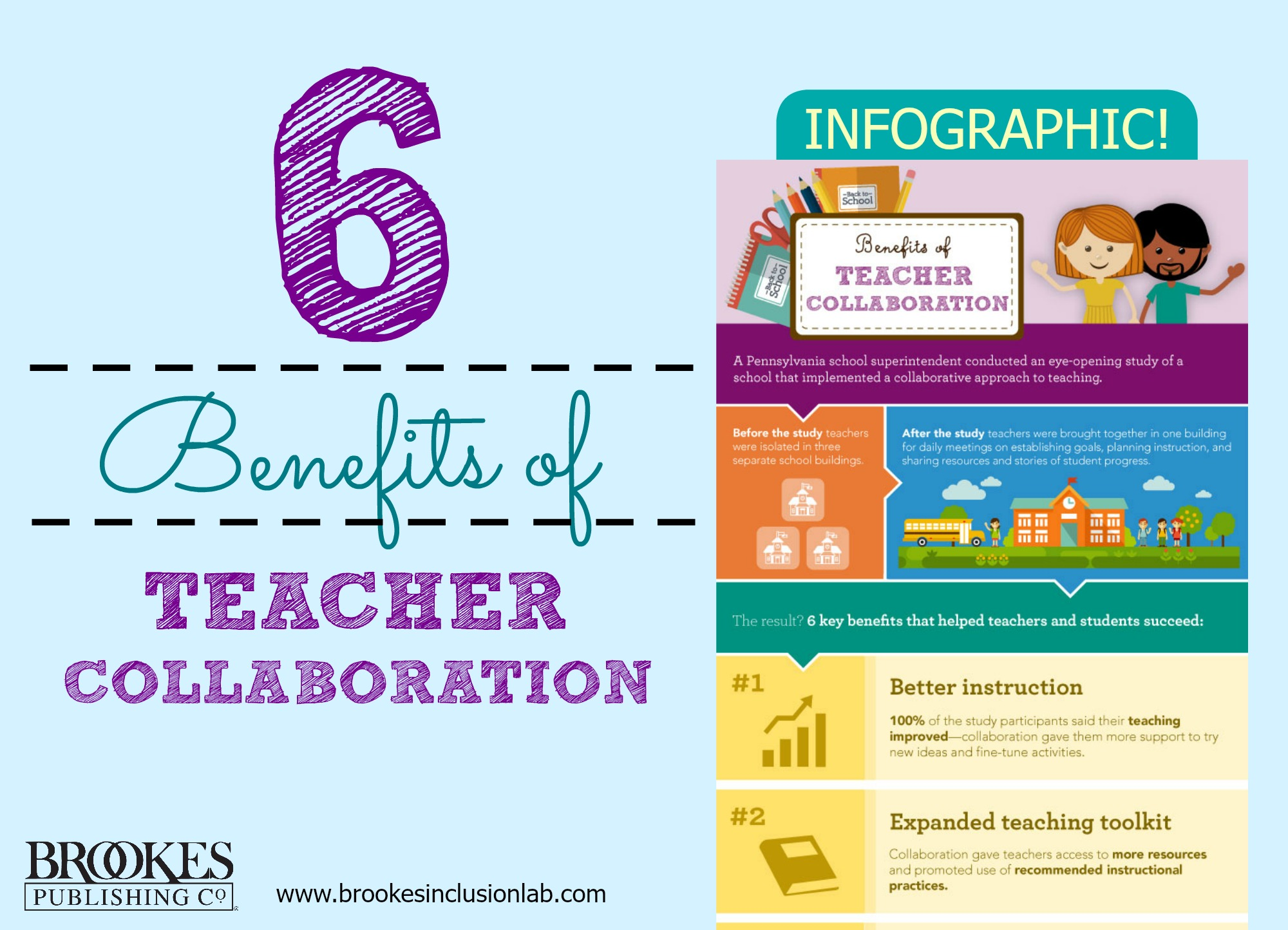 Collaborative Teaching Reaping The Benefits : Quick tips inclusion lab