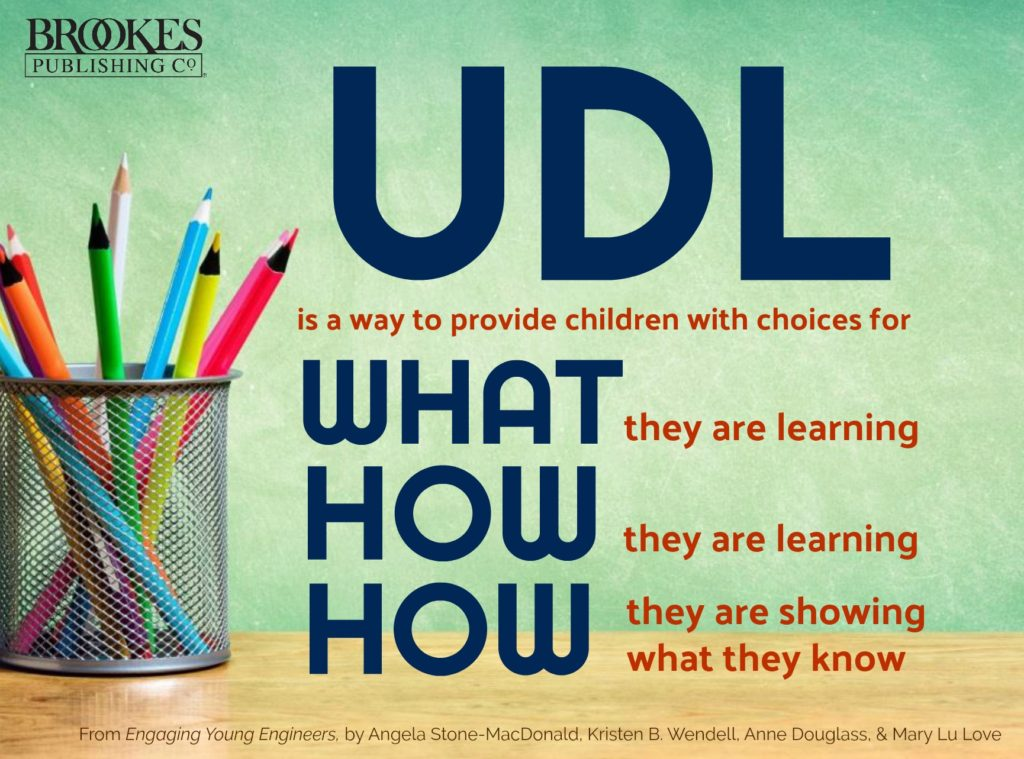12 Great Udl Quotes To Pin Tweet And Share Inclusion Lab